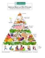 AHHPyramidKwanzaa - Kwanzaa Culinarians